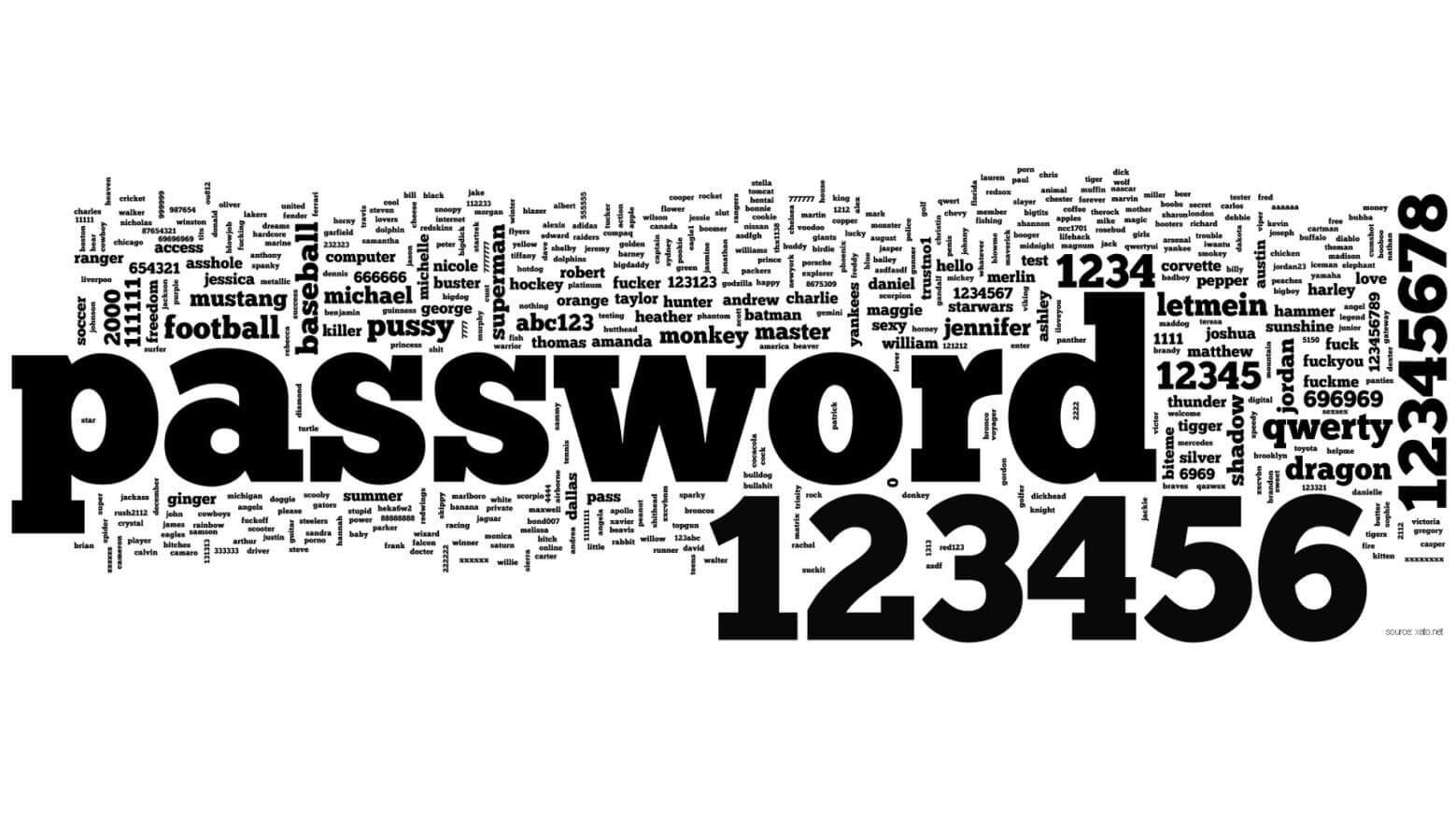 Все популярные пароли в одной картинке